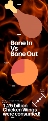 Bone In vs Bone Out?