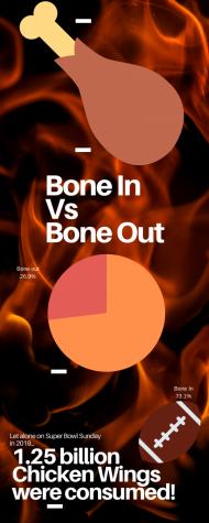 Bone In vs Bone Out?