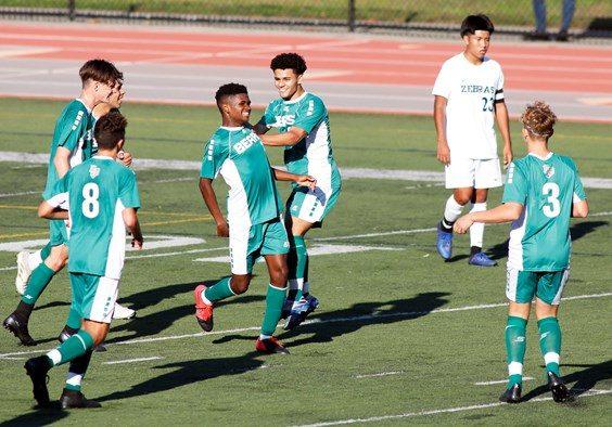Bears Soccer VS Covid 19