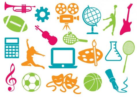 What Extracurricular Should you be Doing?